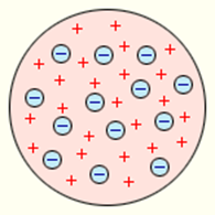 Работы резерфорда его атомная модель кастинги массовки москва
